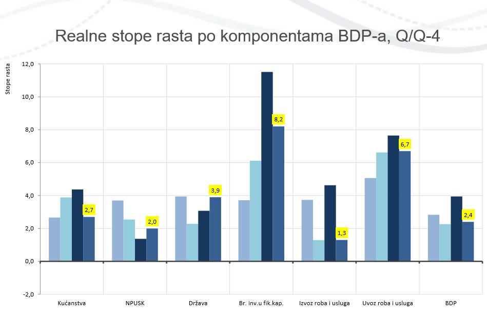 Capture BDP