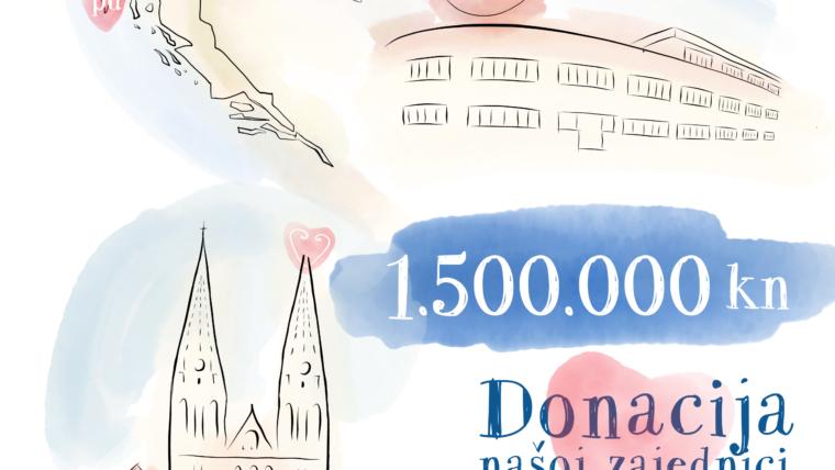 INA donacija