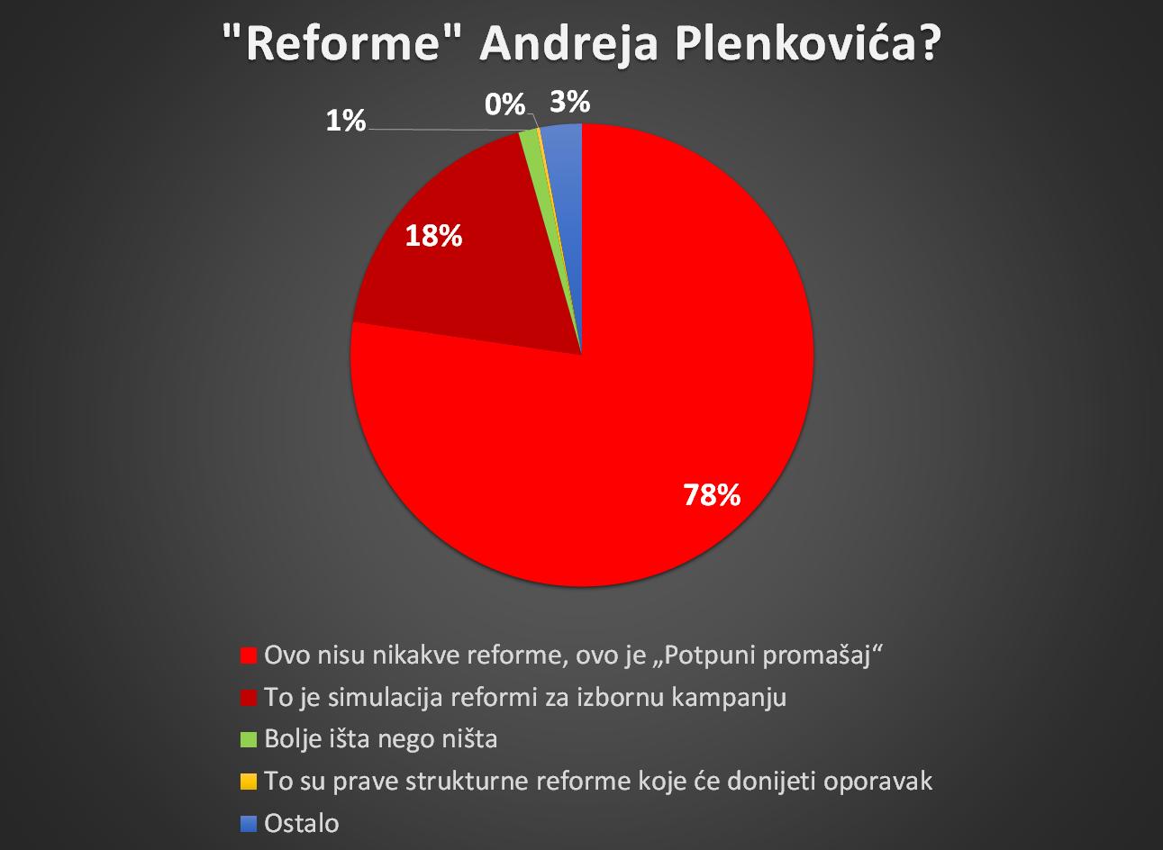 reforme 1