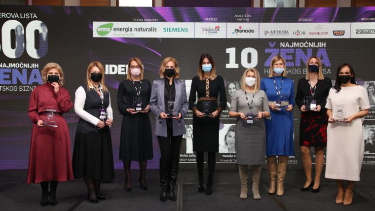 Lider deset_najmoćnijih_žena_2020